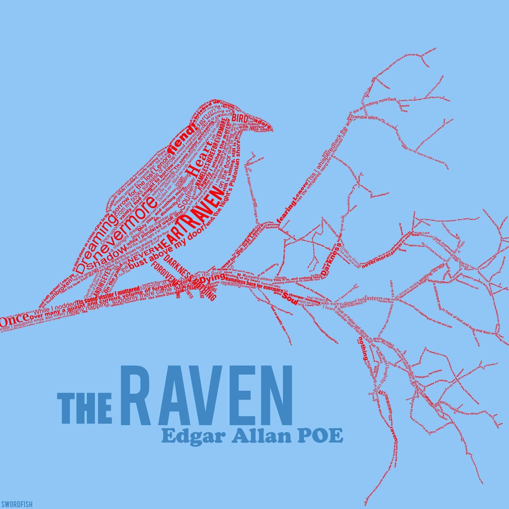edgar allan poe thesis statement on the raven
